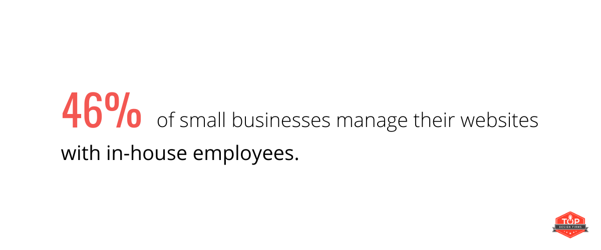 46% of small businesses manage their websites with in-house employees.
