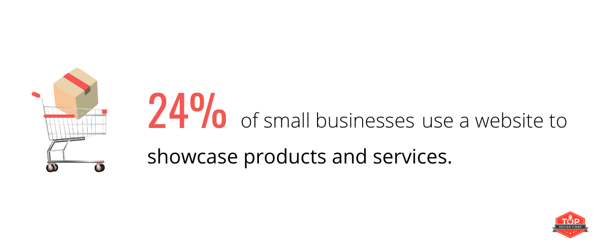 24% of small businesses use a website to showcase products and services.