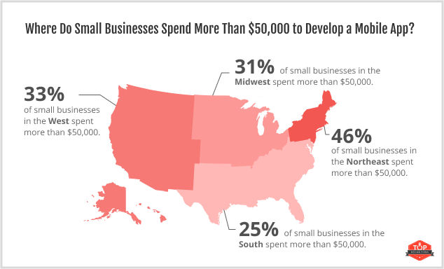 Where Do Small Businesses Spend More Than $50,000 to Develop a Mobile App?
